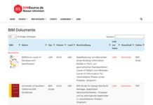 BIM Glossar BIM Richtlinien Standards BIM Projektabwicklungsplan Vorlagen Template