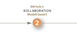 BIM Stufen - Definitionen BIM Modellieren, BIM Kollaboration, BIM INTEGRATION