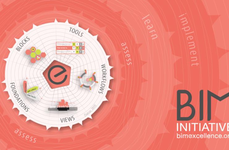 BIMe Initiative - Open Process Innovation - Digitale Transformation für das Bauwesen